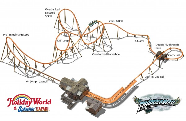 Holiday World Thunderbird Layout Desktop Wallpaper